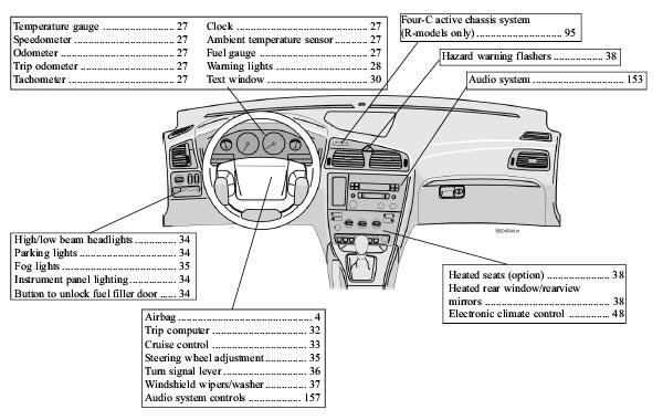 download 04 Volvo V70 workshop manual