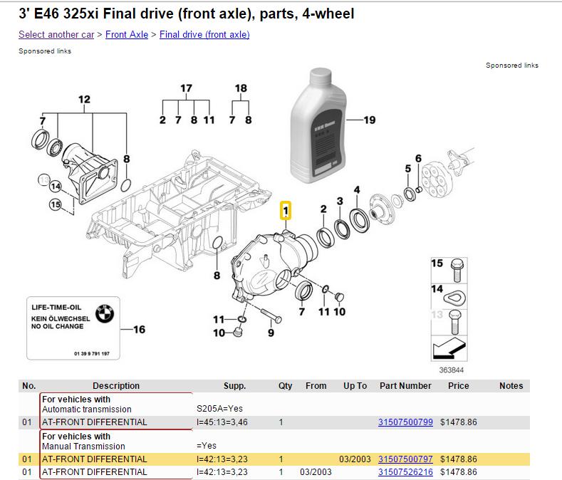 download BMW 325 325xi workshop manual