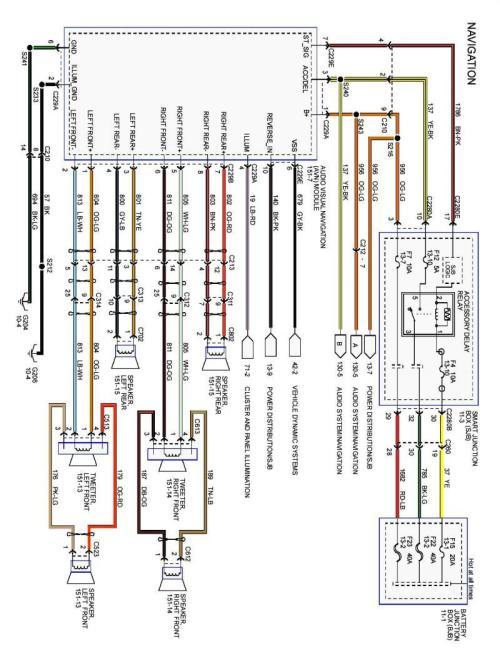 Citroen Berlingo Stereo Wiring Diagram - Pt Cruiser Alternator Wiring  Diagram - coorsaa.yenpancane.jeanjaures37.fr   Citroen Radio Wiring Diagrams      Wiring Diagram Resource
