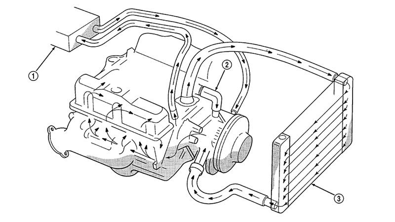 download Chrysler Chrysler 300 workshop manual