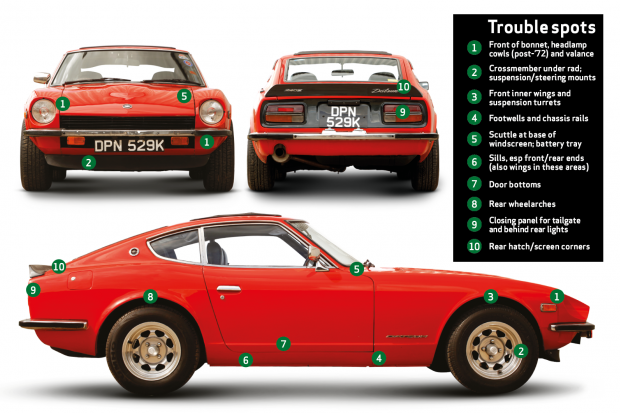 download DATSUN 260Z workshop manual