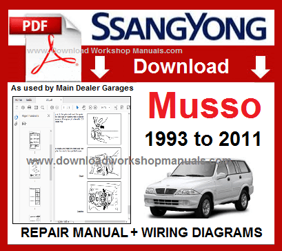 download Daewoo Ssangyong Musso workshop manual