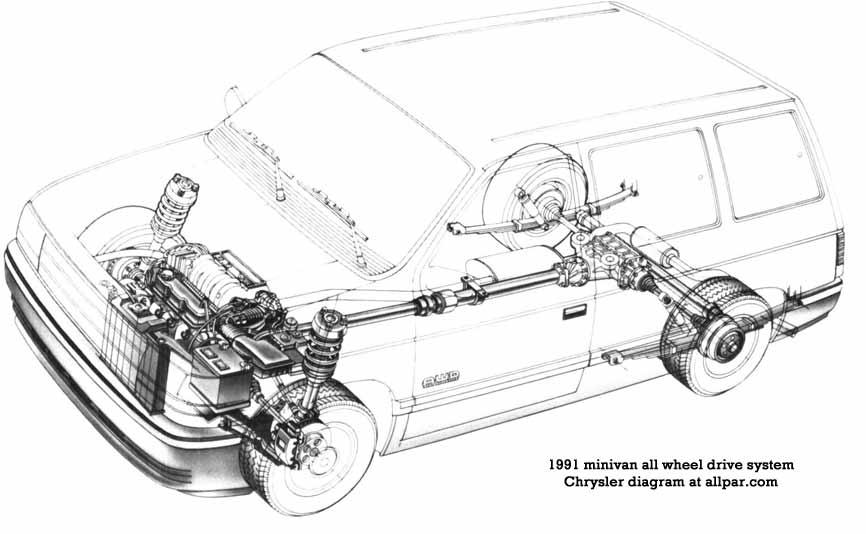 download Dodge Caravan Town Country Voyager workshop manual