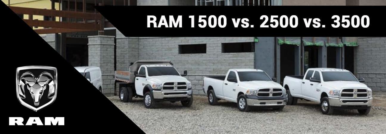 download Dodge Ram 1500 2500 3500 workshop manual