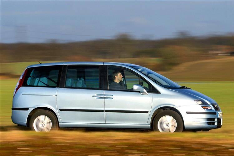 download Fiat Ulysse Car Servi workshop manual