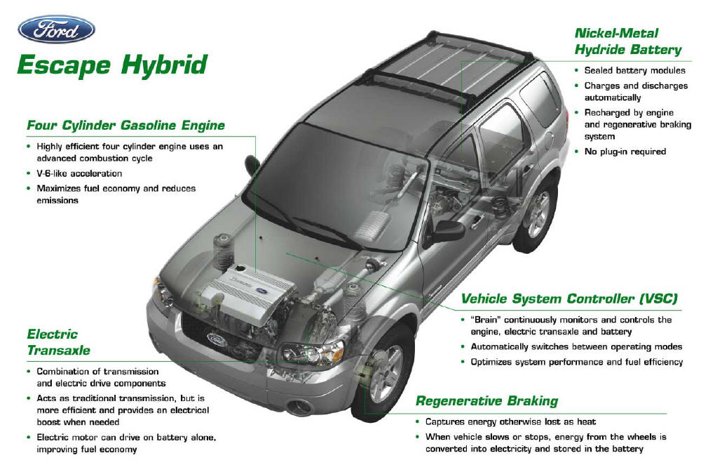 download Ford Mariner Hybrid workshop manual