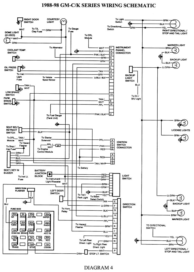 wiring diagram for 1999 chevy silverado - oven igniter wiring diagram for wiring  diagram schematics  wiring diagram schematics