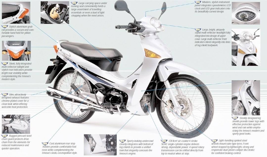 DIAGRAM] Honda Anf 125 Innova Wiring Diagram FULL Version HD Quality Wiring  Diagram - DPORTDIAGRAMER.CAVACULTURA.ITcavacultura.it