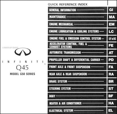 download INFINITY Q45 FY33 F50 Manuals workshop manual