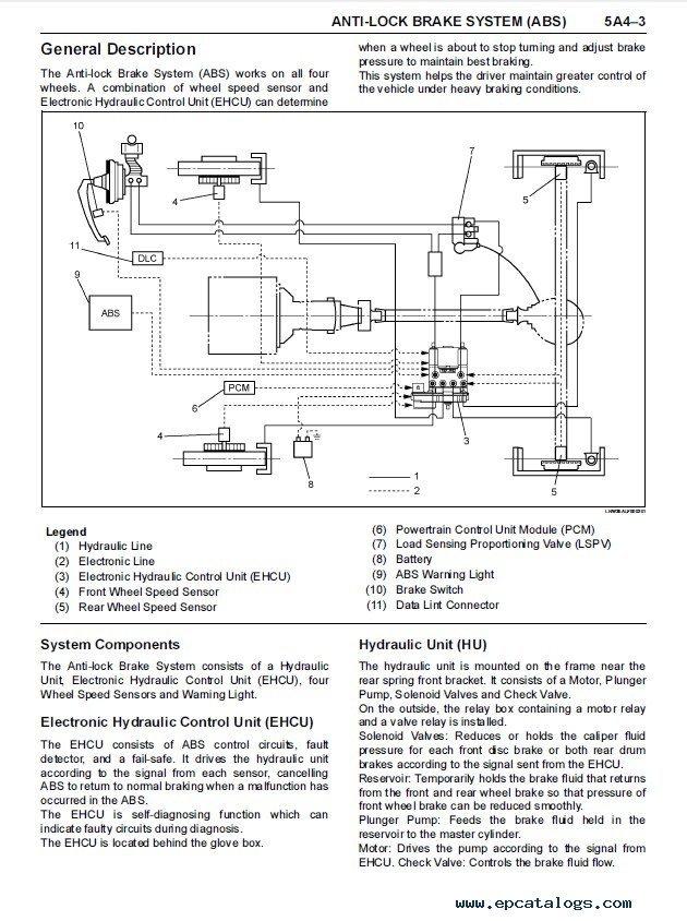 download Isuzu Rodeo Sport UA workshop manual
