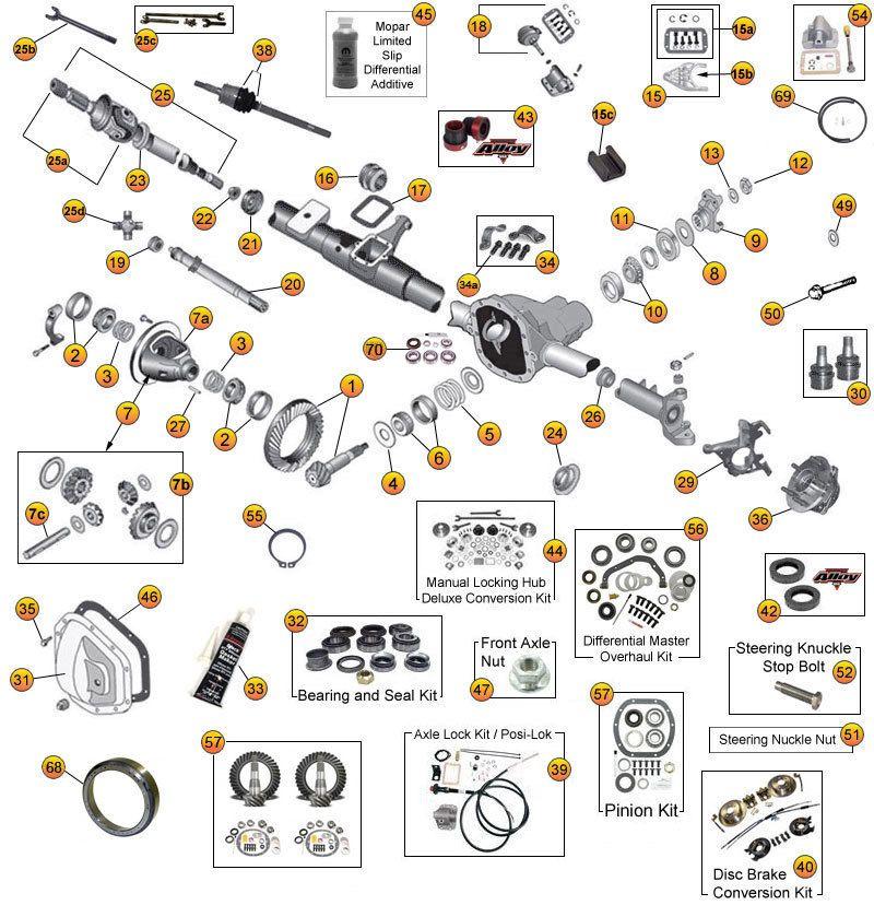 download Jeep Grand Cherokee XJ YJ workshop manual