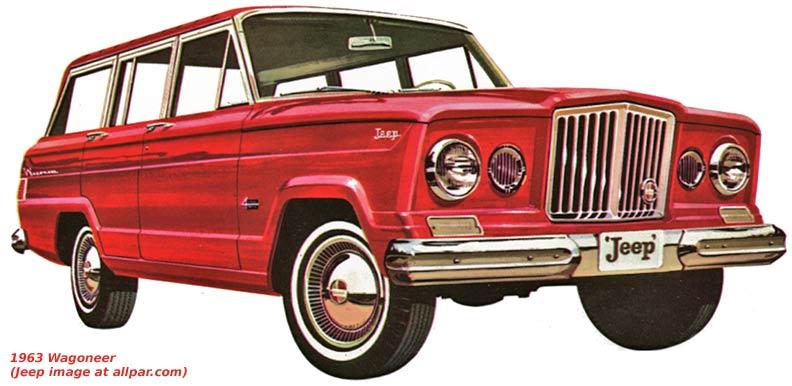 download Jeep Wagoneer SJ workshop manual