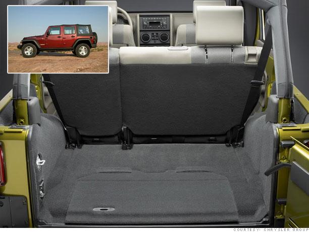 download Jeep Wrangler Unlimited workshop manual