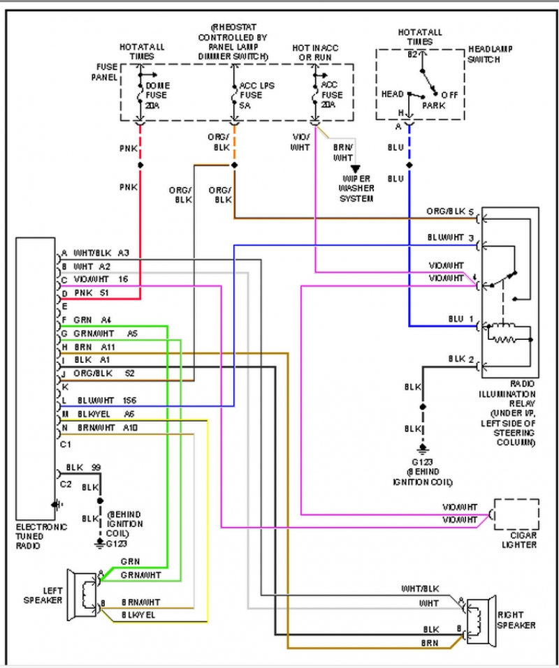 DIAGRAM] 90 Jeep Yj Wiring Diagram FULL Version HD Quality Wiring Diagram -  JOBVACANCYFORUM.SALADBOWL.FRjobvacancyforum.saladbowl.fr