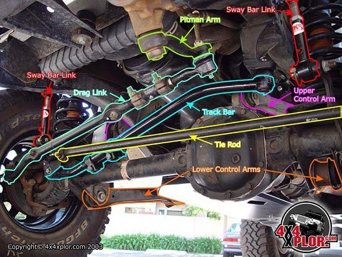 download Jeep XJ ZJ YJ workshop manual