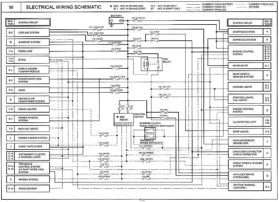 Download Kia Rondo 2009 Workshop Service Repair Manual  U2013 Workshop Manuals Australia