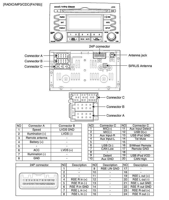 download Kia Sorento workshop manual
