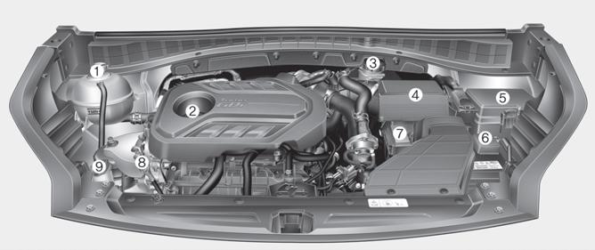 download Kia Sportage 2.0L workshop manual