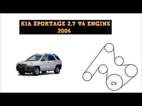 download Kia Sportage 2.7L workshop manual