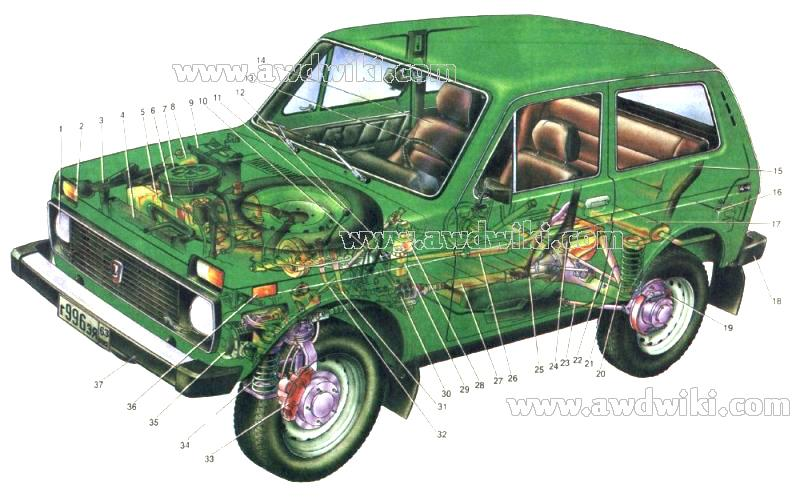 download LADA NIVA workshop manual
