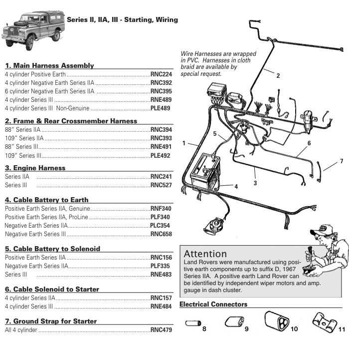 download Land Rover Defender 90 workshop manual