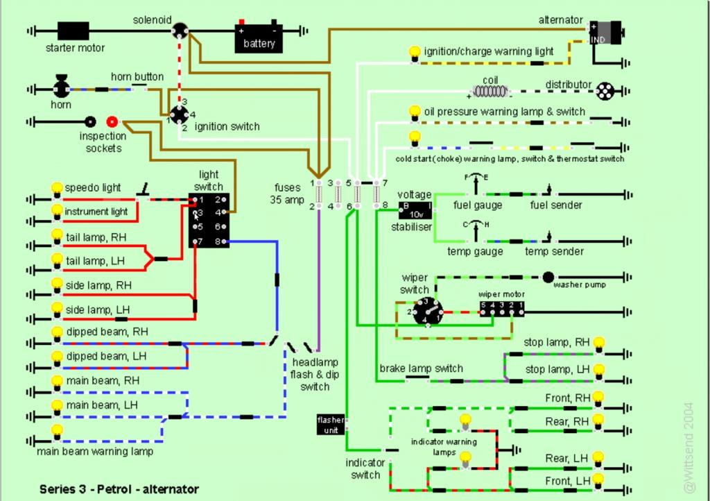 Land Rover Series 3 Wiring Diagram Pdf