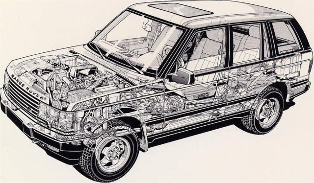 download Land Rover Range Rover P38 workshop manual