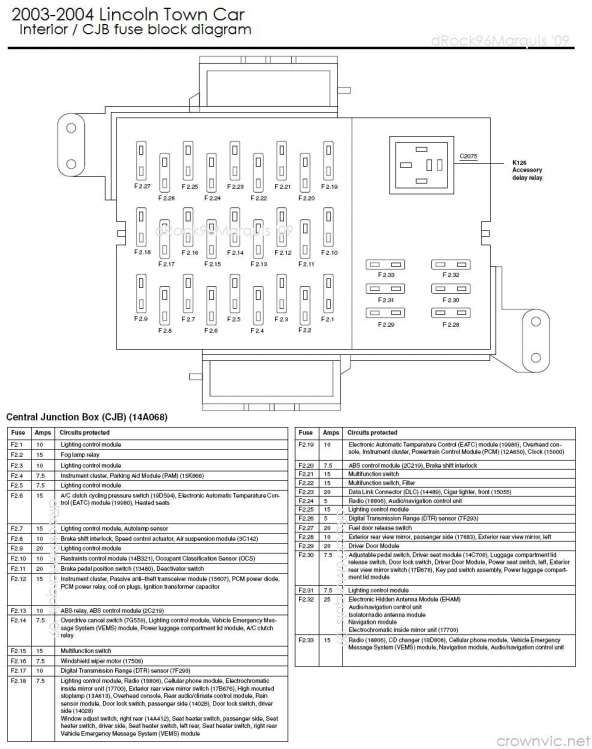 download Lincoln Aviator workshop manual