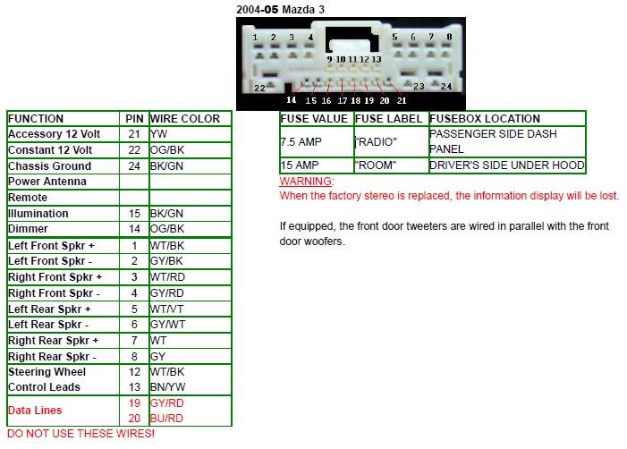 download MAZDA AXELA workshop manual