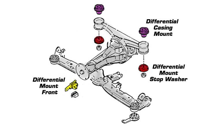 download MAZDA RX7 RX 7 workshop manual