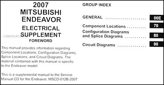 download MITSUBISHI ENDEAVORModels workshop manual
