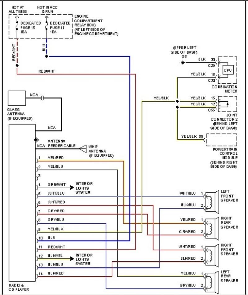 download Mitsubishi Eclipse Eclipse Spyder workshop manual
