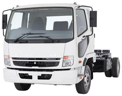 download Mitsubishi Fuso Canter FH workshop manual