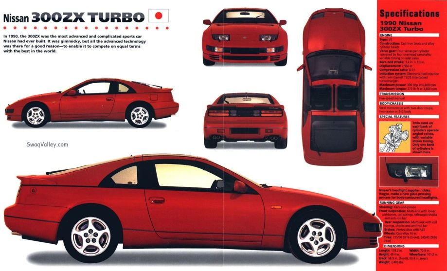 download Nissan 300ZX workshop manual