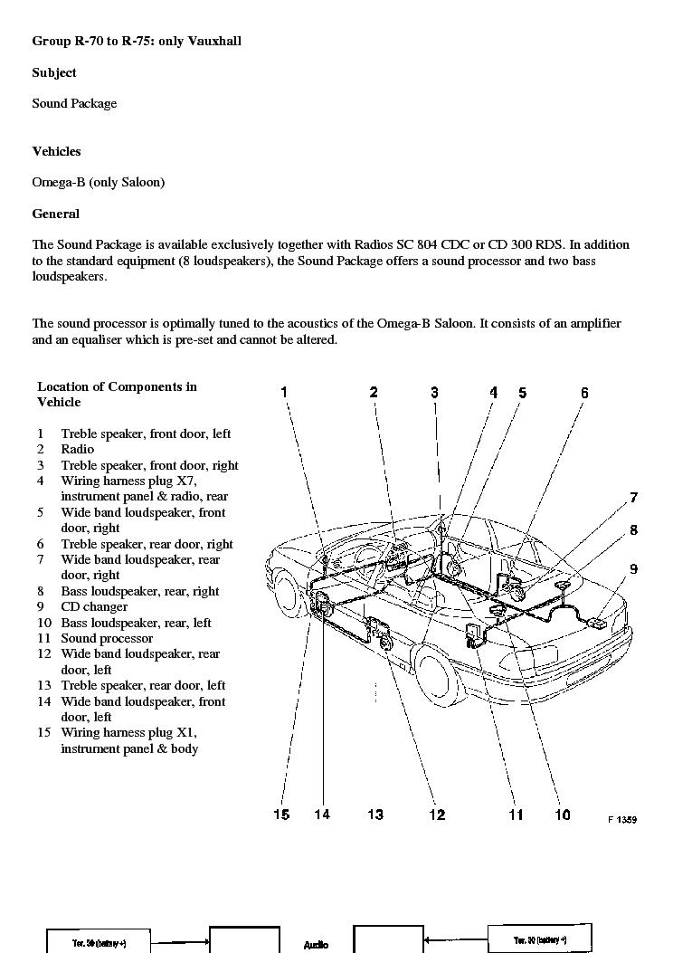 download Opel Omega workshop manual