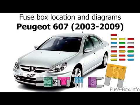 download PEUGEOT 607 workshop manual