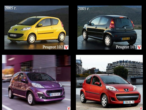 download Peugeot 107 1.4 HDi workshop manual