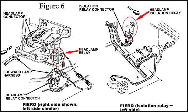 download Pontiac Fiero s Repa workshop manual