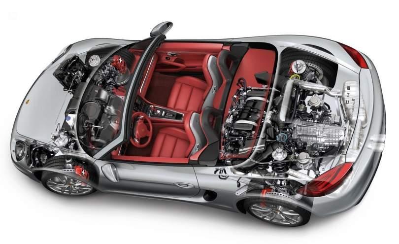 download Porsche Boxster 986 Work workshop manual