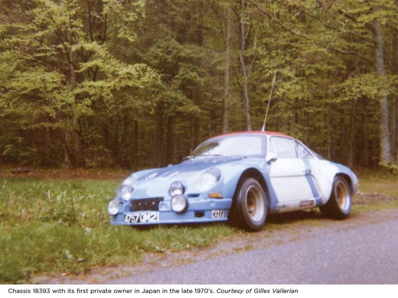 download Renault Alpine workshop manual