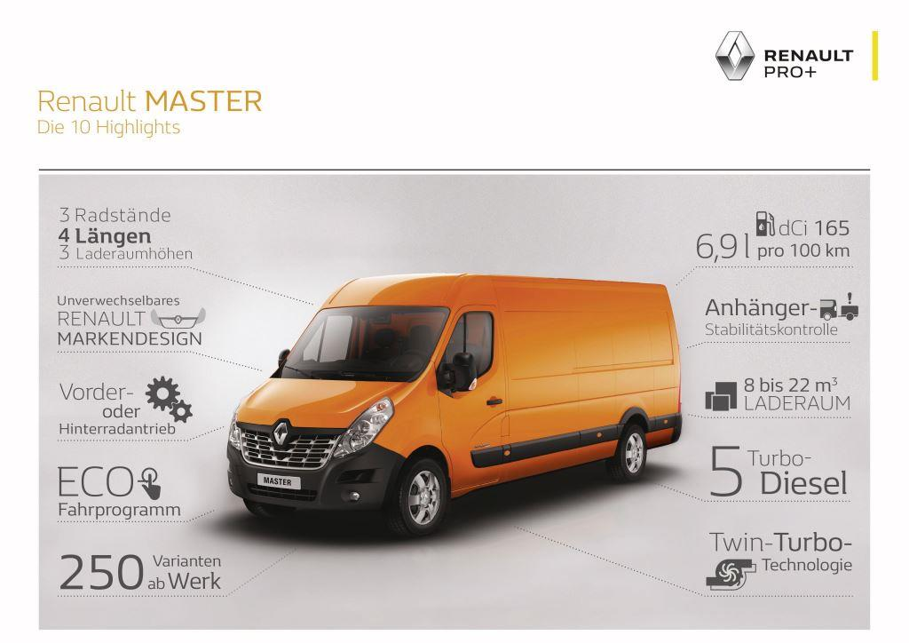 download Renault Master II workshop manual