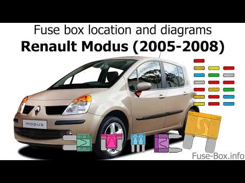 renault modus fuse box problems - fusebox and wiring diagram  schematic-device - schematic-device.id-architects.it  diagram database - id-architects.it