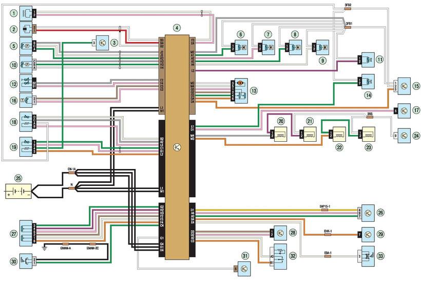 [SCHEMATICS_4LK]  DIAGRAM] Renault Scenic 3 Workshop Wiring Diagram FULL Version HD Quality Wiring  Diagram - MC14538BCPSCHEMATIC4606.CONTOROCK.IT | Wiring Diagram Renault Grand Scenic |  | CONTO ROCK