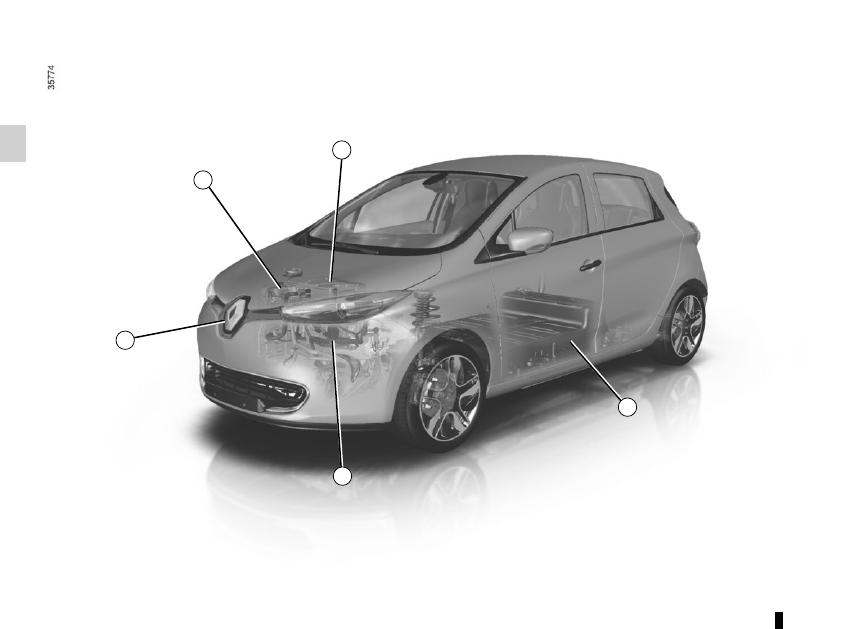 download Renault Zoe workshop manual