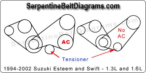 download SUZUKI ESTEEMModels workshop manual