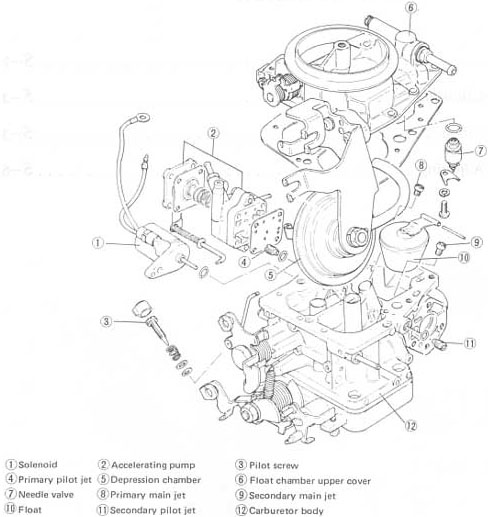 download SUZUKI HATCH 550CC ALTO workshop manual