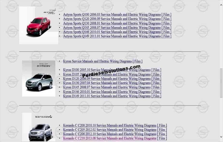 download SsangYong Actyon C146 workshop manual