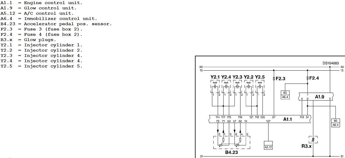 download SsangYong Rexton workshop manual