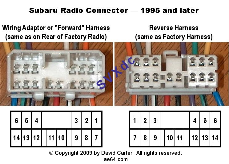 download Subaru Legacy 99 workshop manual