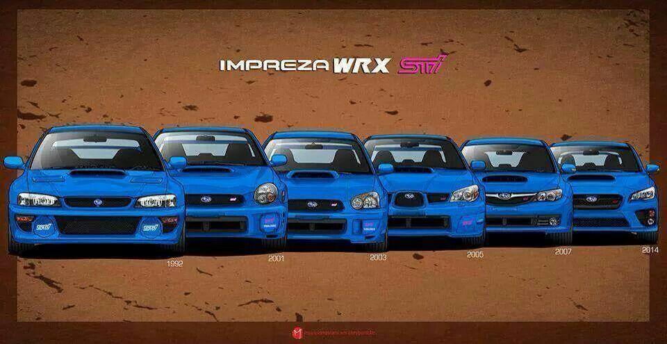 download Subaru workshop manual